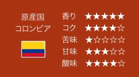 原産国:コロンビア