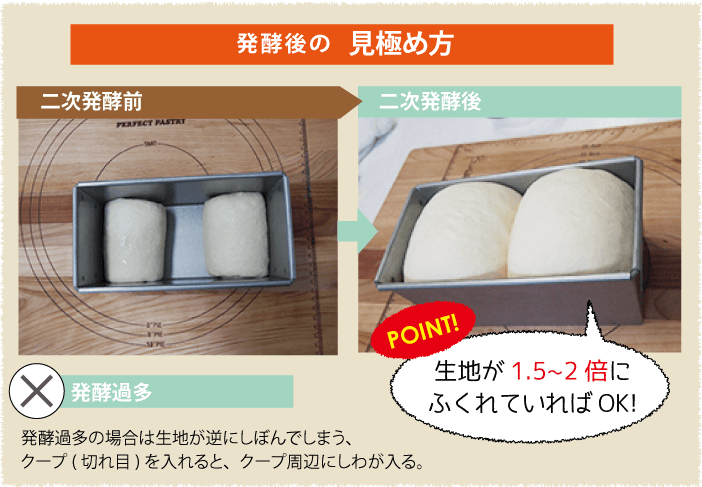 パン 二 次 発酵 時間
