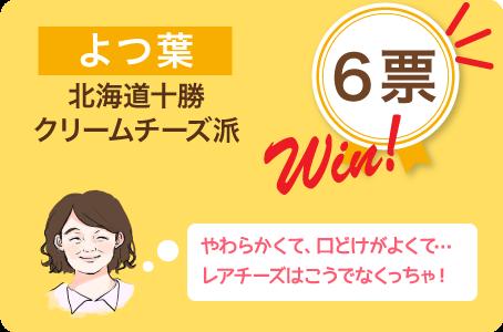 よつ葉派 6票win!