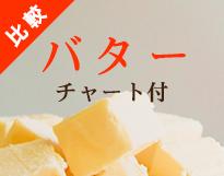 各メーカーのバターの違いは… ?